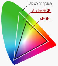 img luxios realimage Adobe RGB